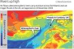 Атмосферные реки порождают сильнейшие наводнения в Великобритании