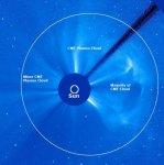 Ожидаются радиационные бури и выбросы корональной массы в направлении Земли
