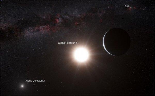 В трехзвездной системе открыта планета размером с Землю