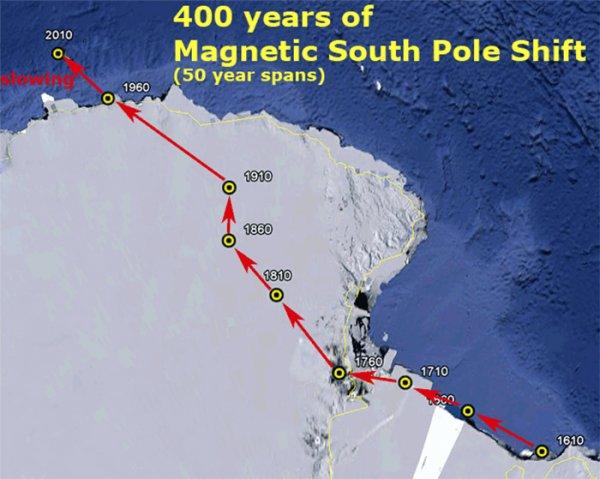 Смещение северного полюса Земли стало ускоряться
